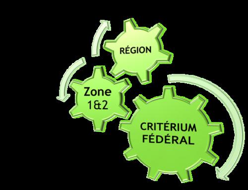 4 ème  tour du critérium fédéral – 15 & 16 février 2014