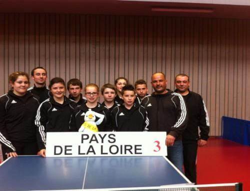Résultats live des championnats de France des Régions Minimes -Cadets