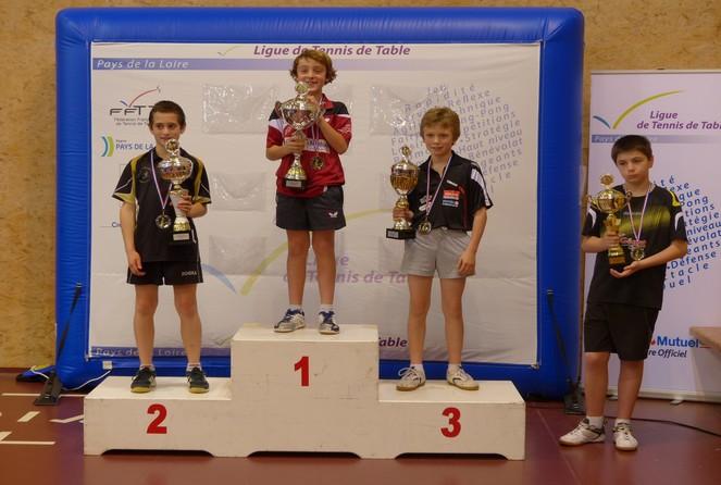 R sultats tournoi open benjamins tennis de table ligue - Resultat tennis de table hainaut ...