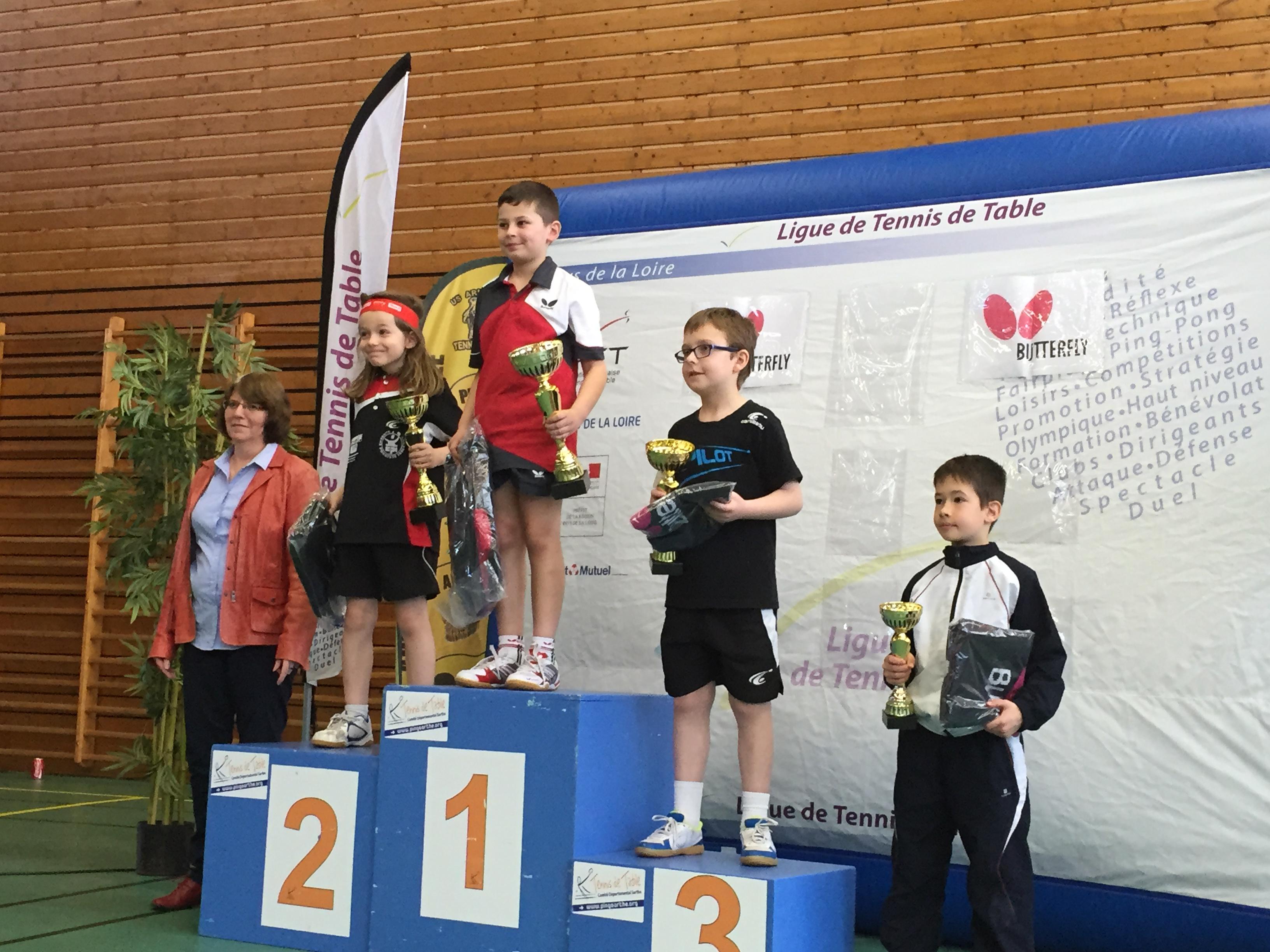 Top interregional arnage 10 podiums pour les pays de - Ligue de bretagne de tennis de table ...