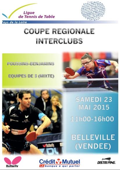 Coupe regionale interclubs les inscriptions tennis de - Ligue des pays de la loire tennis de table ...