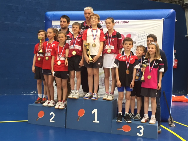 Coupe regionale interclubs les r sultats tennis de - Ligue de tennis de table poitou charentes ...