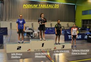 podium F5