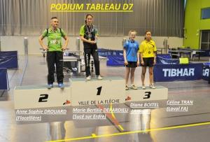 podium F7