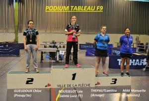 podium F9