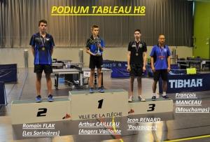 podium H8