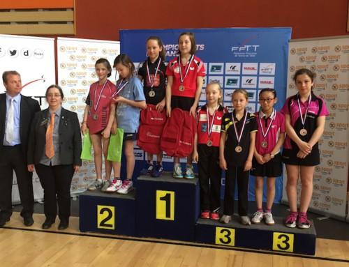 Championnats de France Benjamins-Cadets à Mulhouse : deux médailles d'or pour les PDL