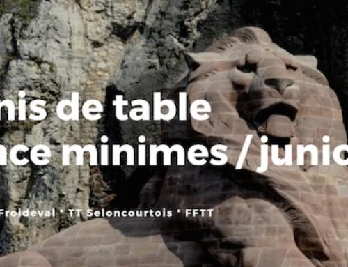 Championnats de France Minimes-Juniors : 20 qualifiés pour les PDL, 5 médailles