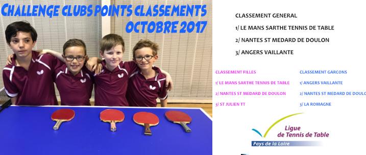 Visuel oct 2017 tennis de table ligue des pays de la loire - Tennis de table classement individuel ...