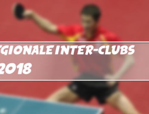 Coupe Régionale Interclubs – Les résultats