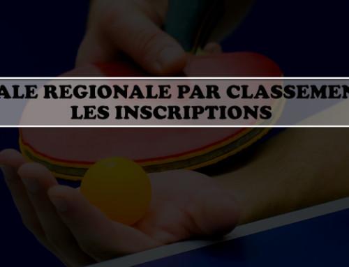 Finale régionale par classements : Les résultats et les qualifié(e)s pour le National