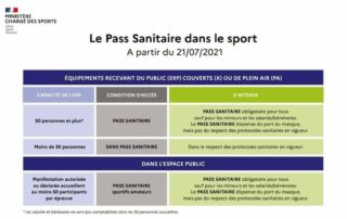 Pass Sanitaire