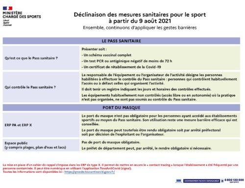 Mise à jour des conditions sanitaires pour le sport